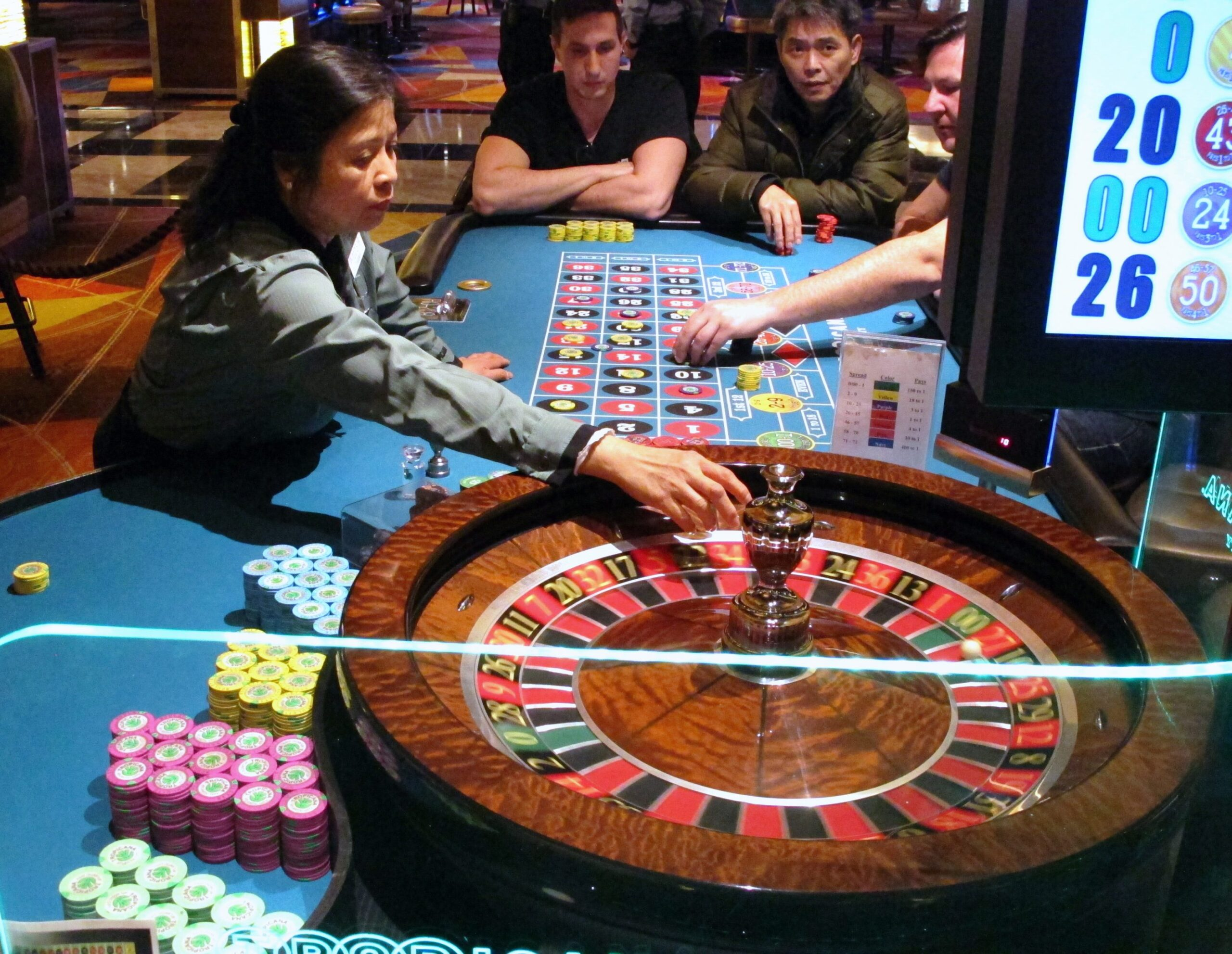 Strong Emotions And Casino Gambling A Dangerous Mix